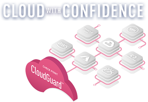 Check Point CloudGuard Cloud Native Security