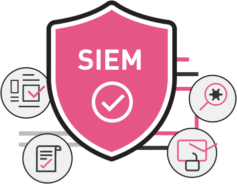 Superior Automation and SIEM Integration
