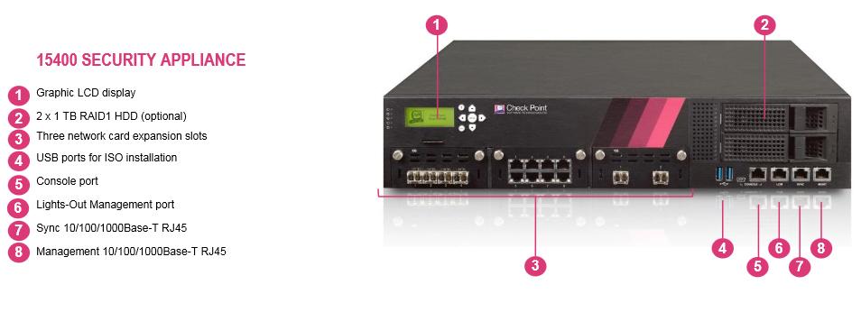 Check Point 15400 Security Appliance   CheckFirewalls.com