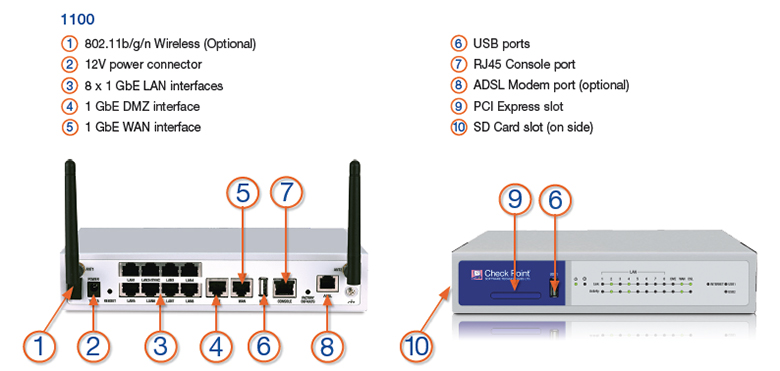 Check Point 1120 Appliance | CheckFirewalls com