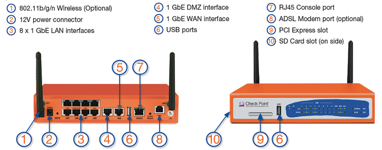 Check Point 680 Security Appliance