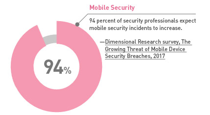 Mobility increases risk of breach